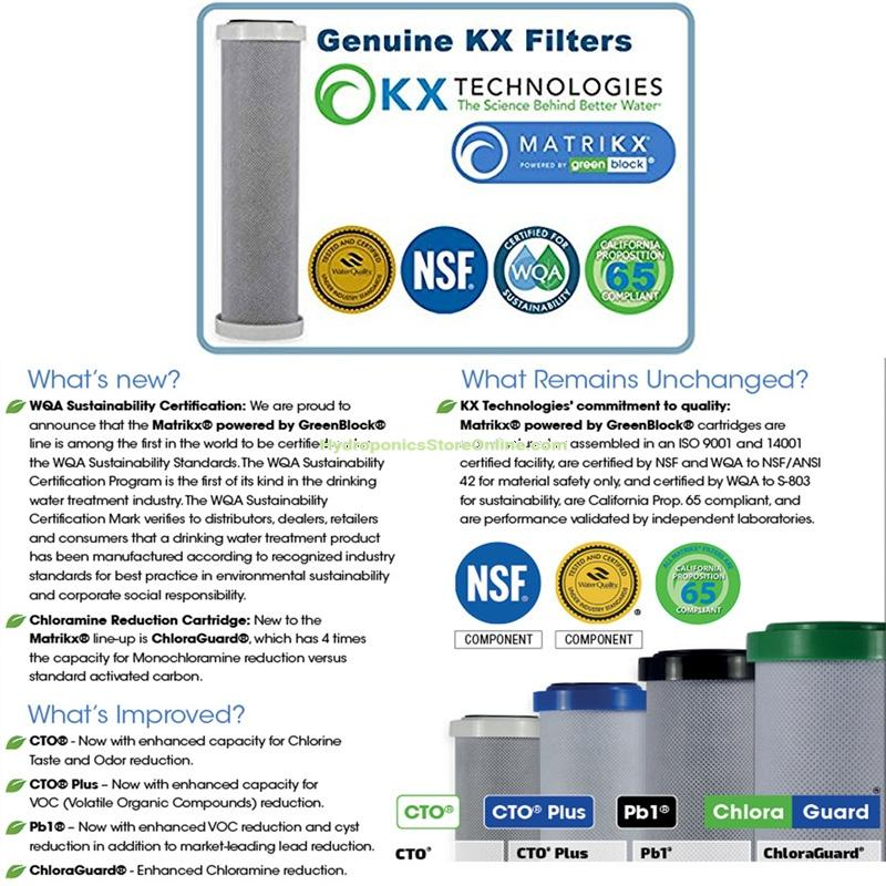 KX Matrikx Filtrex Green Block Water Filters